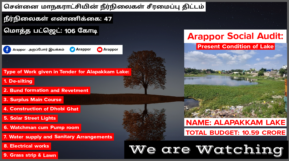 Waterbodies watch at Alapakkam Lake